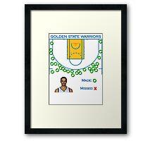 Stephen Curry Shot Chart Golden State Warriors Framed Print