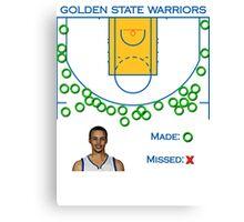 Stephen Curry Shot Chart Golden State Warriors Canvas Print