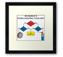 Engineering Flowchart Framed Print