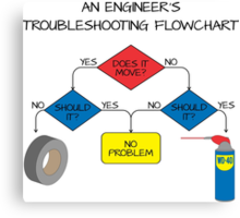 Engineering Flowchart Canvas Print