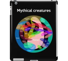 Epic Mythical Creatures Chart iPad Case/Skin