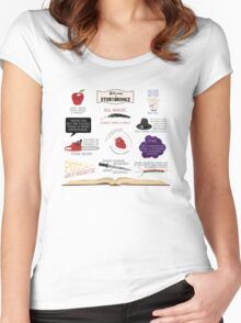 Once Upon a Time Quotes Women's Fitted Scoop T-Shirt