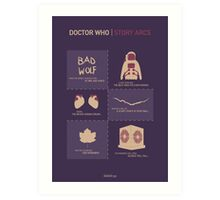 Doctor Who | Story Arcs Art Print