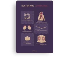 Doctor Who  Story Arcs Canvas Print