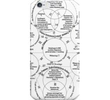 The Tree of Death iPhone Case/Skin