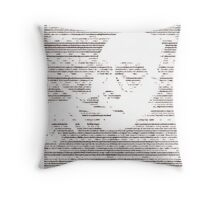 hunter s thompson Throw Pillow