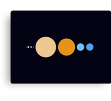 Planets To Scale Canvas Print