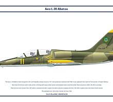 Aero L-39 Chechnya by Claveworks