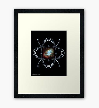 Spherical Changes 3 Framed Print