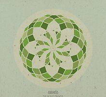 Anahata - The Heart Chakra Mandala by goldsoul