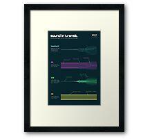 Sound in transit Framed Print