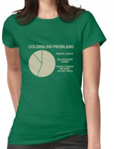 Color blind problems Womens Fitted T-Shirt