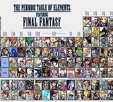 Final Fantasy Periodic table, Chart (all character) by endgameendeavor