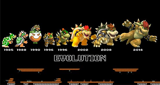 Quot The Evolution Of Bowser Quot Posters By Bowserbasher Redbubble