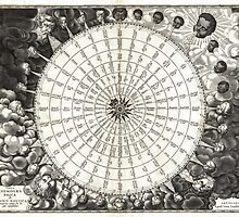 Wind Rose-Geographicus Anemographica-1650 by paulrommer