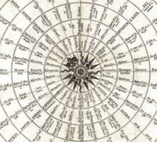 Wind Rose-Geographicus Anemographica-1650 Sticker