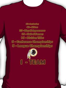 Washington Redskins History T-Shirt