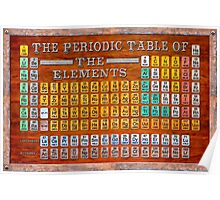 Victorian Style Periodic Table Of The Elements Poster