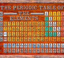 Victorian Style Periodic Table Of The Elements by Mark Tisdale