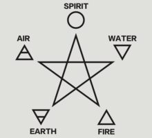 Pentagram with 5 elements by nitty-gritty