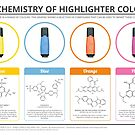 Chemistry of Highlighter Colours by Compound Interest