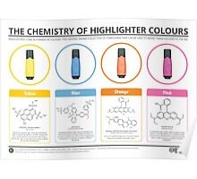 Chemistry of Highlighter Colours Poster