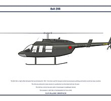 Bell 206 Bangladesh 1 by Claveworks