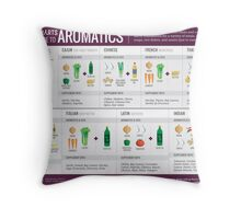 Cook Smarts' Guide to Adding Flavor with Aromatics Throw Pillow