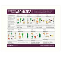 Cook Smarts' Guide to Adding Flavor with Aromatics Art Print