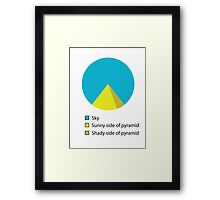 Pyramid Pie Graph Framed Print