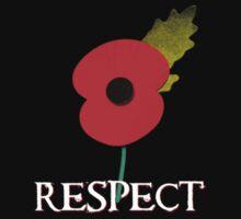 Respect by blackiguana
