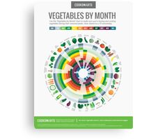 Cook Smarts' Vegetables by Month Chart Canvas Print