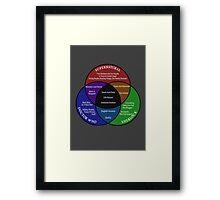 SuperWhoLock Venn Diagram Framed Print