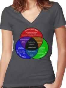 SuperWhoLock Venn Diagram Women's Fitted V-Neck T-Shirt