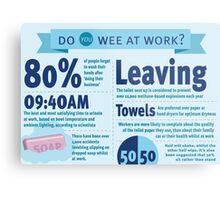 Wee at Work Infographic  Metal Print