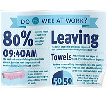 Wee at Work Infographic  Poster