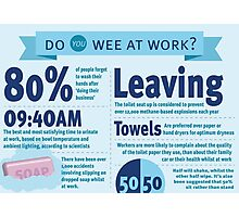 Wee at Work Infographic  Photographic Print