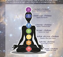 Chakras Meditation Art with Information & Quote by kimBLiSS