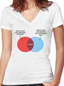 Cecilia Venn Diagram Women's Fitted V-Neck T-Shirt