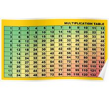 Multiplication Table Color Weighted Poster