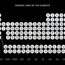 Periodic Table of the Elements by FinlayMcNevin