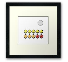 On a scale of 1-10 how would you rate your pain? Framed Print