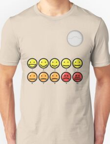 On a scale of 1-10 how would you rate your pain? T-Shirt