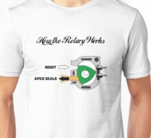 How the rotary works Unisex T-Shirt
