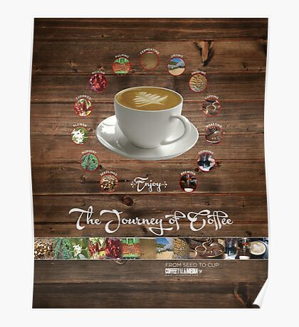 The Journey of Coffee [Wood] Poster