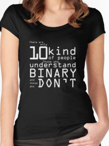 10 Kind of People... Women's Fitted Scoop T-Shirt