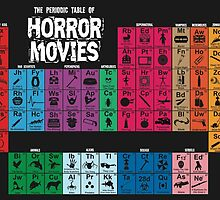 Periodic Table of Horror Movies by kreepykustomz