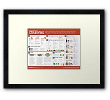 Cook Smarts' Guide to Stir-Frying Framed Print