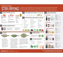 Cook Smarts' Guide to Stir-Frying Photographic Print