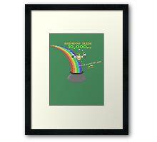 8-Bit Leprechaun Framed Print